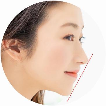 ゴボ 芸能人 口 口ゴボの歯列矯正|口ゴボは「手術なし」でも治療できる?